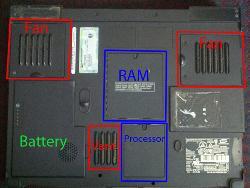 Kinh nghiệm xử lý laptop bị nóng